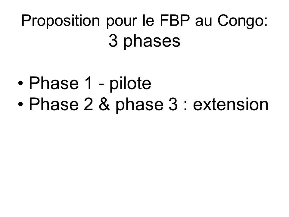 Proposition pour le FBP au Congo: