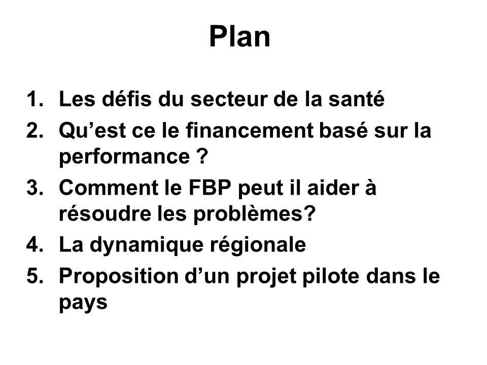 Plan Les défis du secteur de la santé