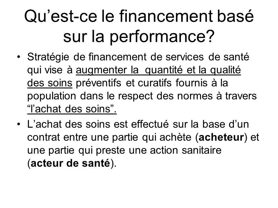 Qu'est-ce le financement basé sur la performance