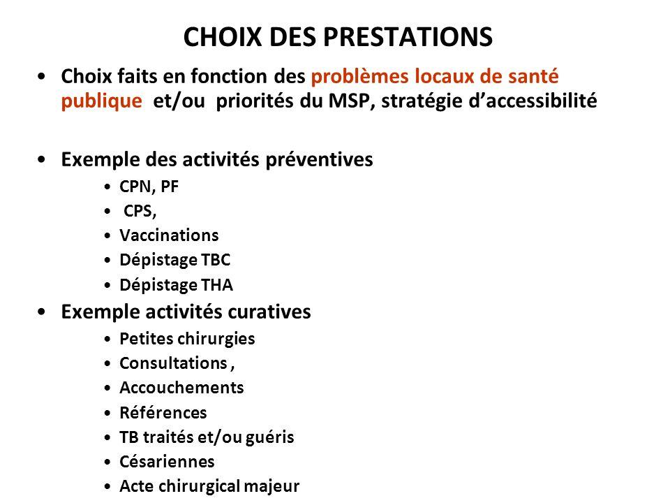 CHOIX DES PRESTATIONSChoix faits en fonction des problèmes locaux de santé publique et/ou priorités du MSP, stratégie d'accessibilité.