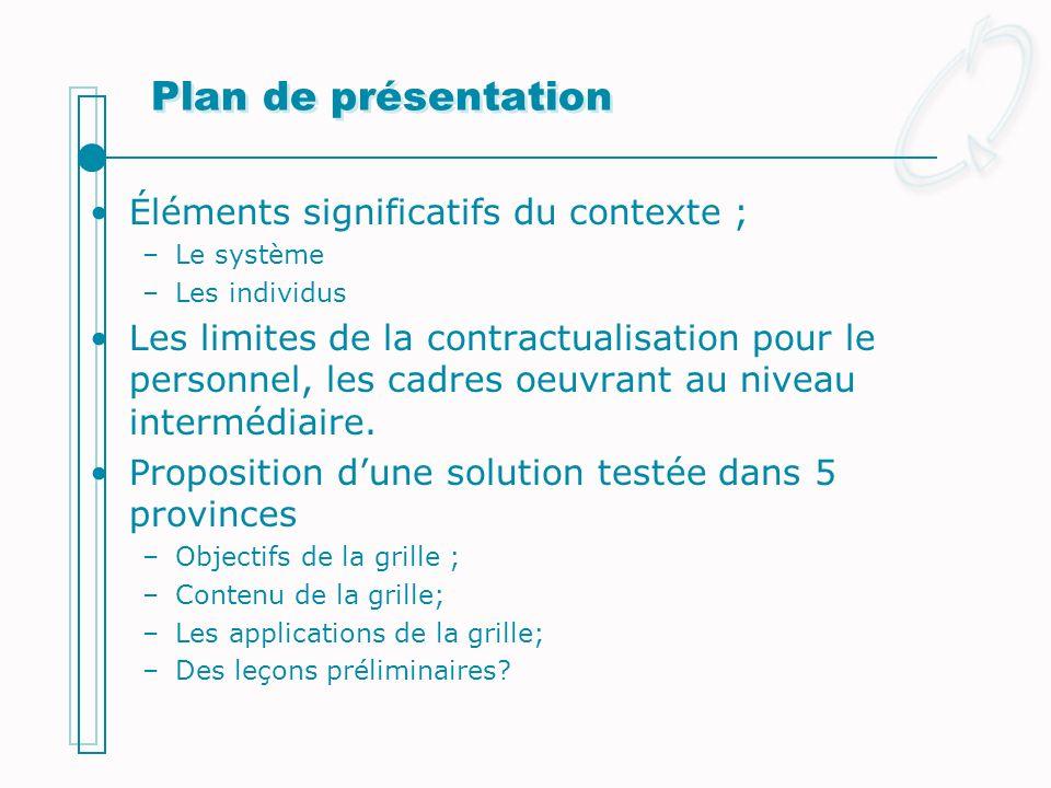 Plan de présentation Éléments significatifs du contexte ;