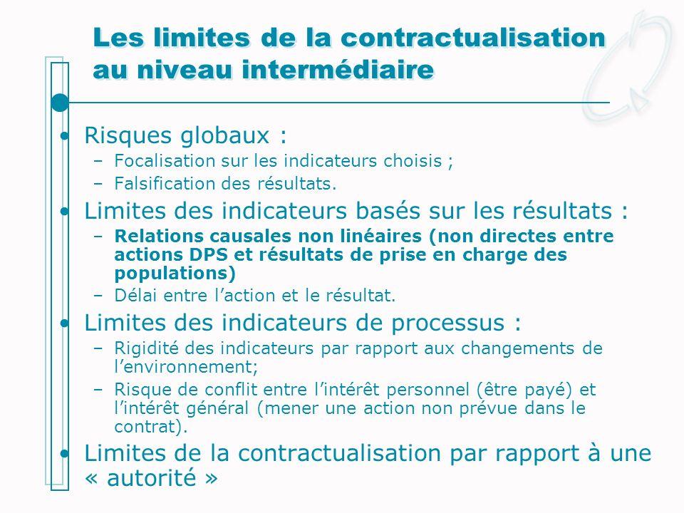 Les limites de la contractualisation au niveau intermédiaire
