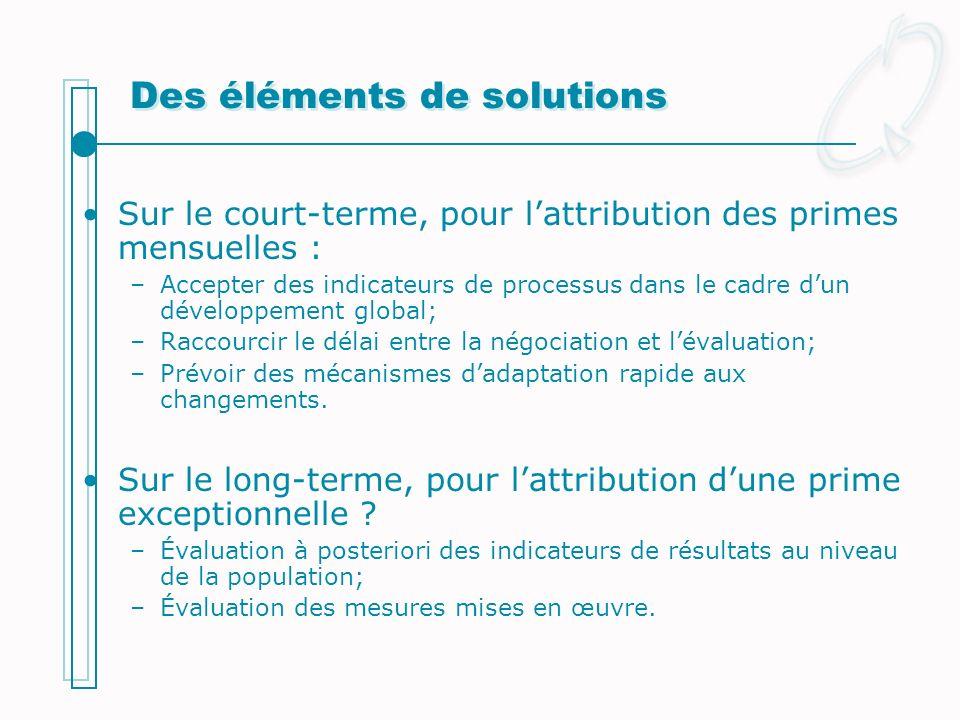 Des éléments de solutions