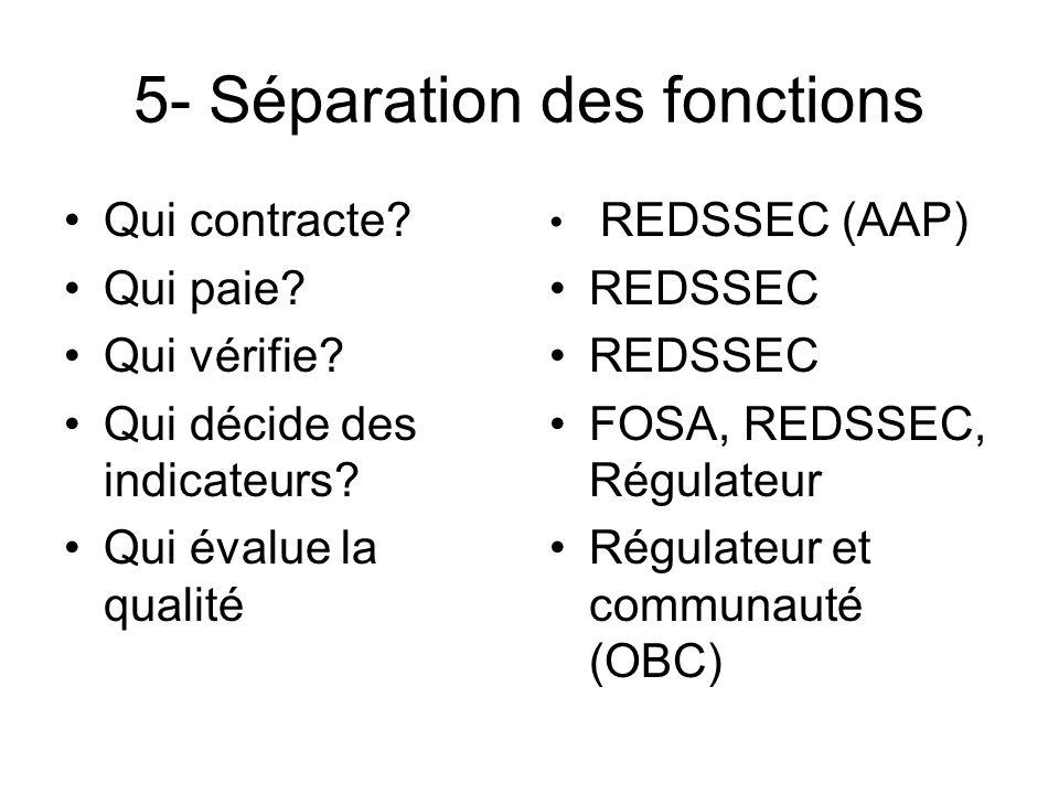 5- Séparation des fonctions
