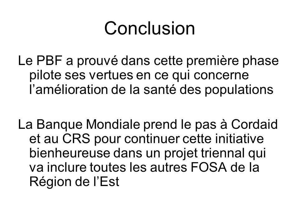Conclusion Le PBF a prouvé dans cette première phase pilote ses vertues en ce qui concerne l'amélioration de la santé des populations.