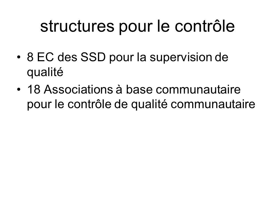 structures pour le contrôle