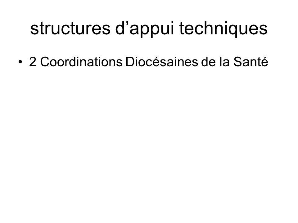 structures d'appui techniques
