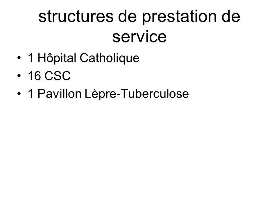 structures de prestation de service
