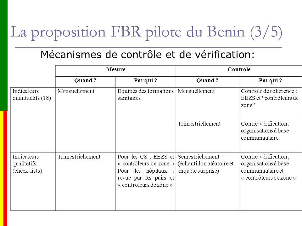 La proposition FBR pilote du Benin (3/5)