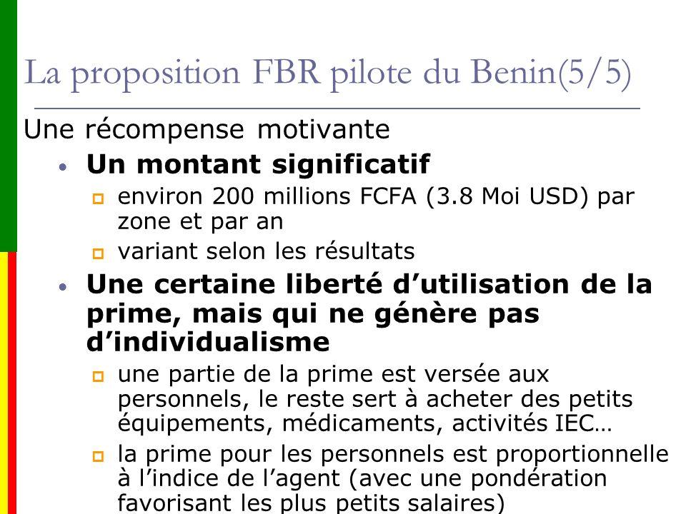 La proposition FBR pilote du Benin(5/5)