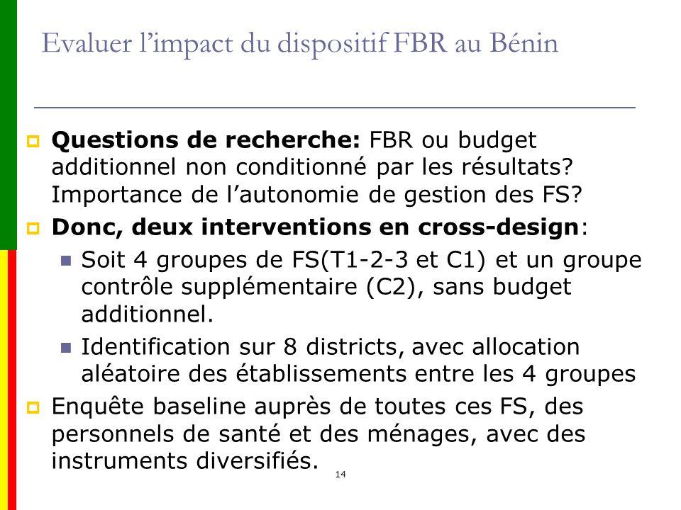 Evaluer l'impact du dispositif FBR au Bénin