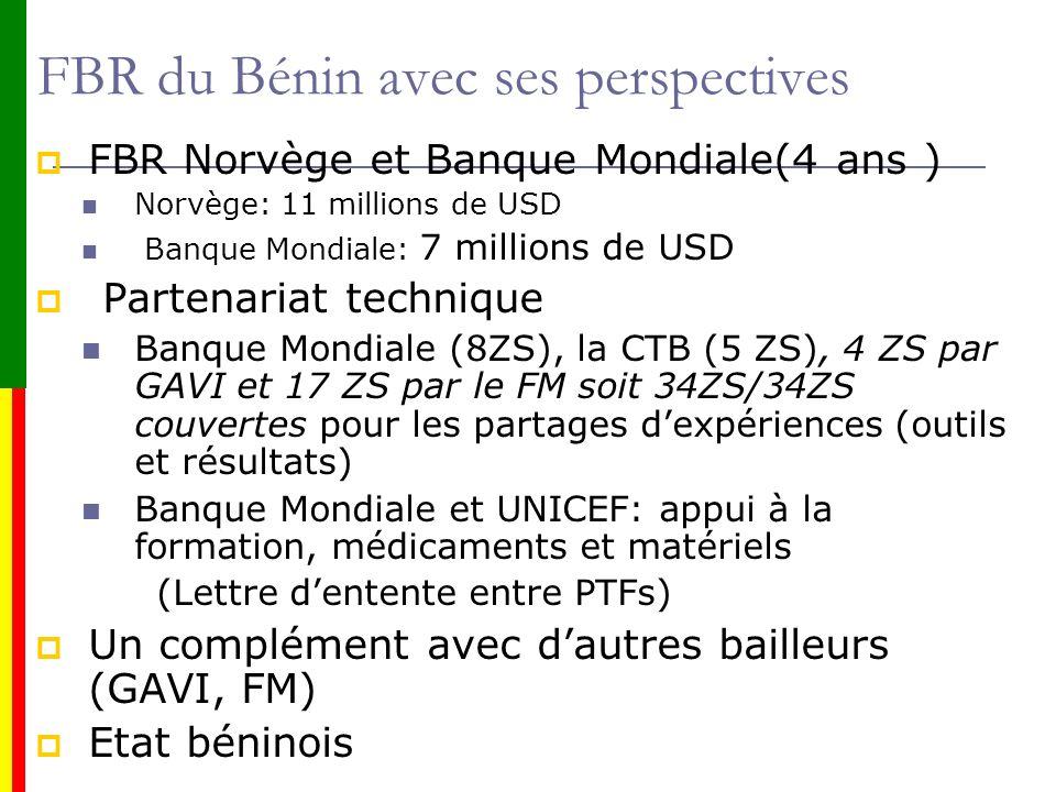 FBR du Bénin avec ses perspectives