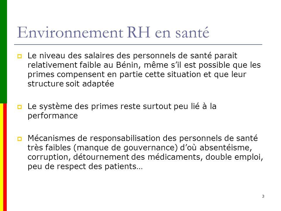 Environnement RH en santé