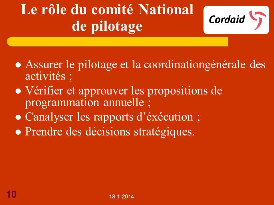 Le rôle du comité National de pilotage