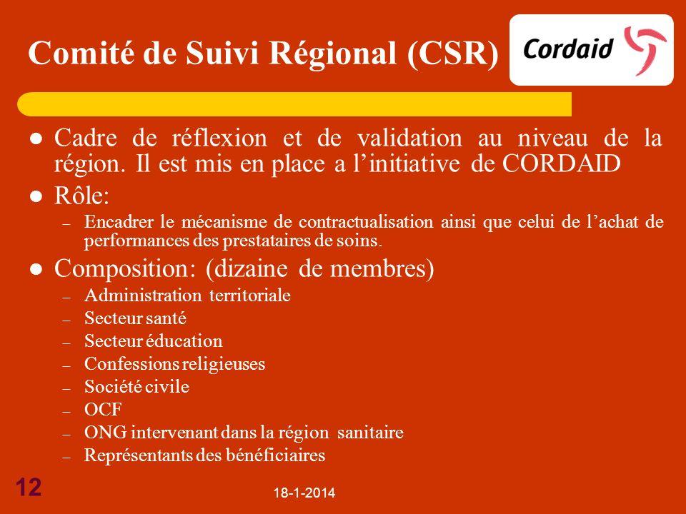 Comité de Suivi Régional (CSR)