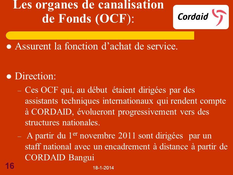 Les organes de canalisation de Fonds (OCF):