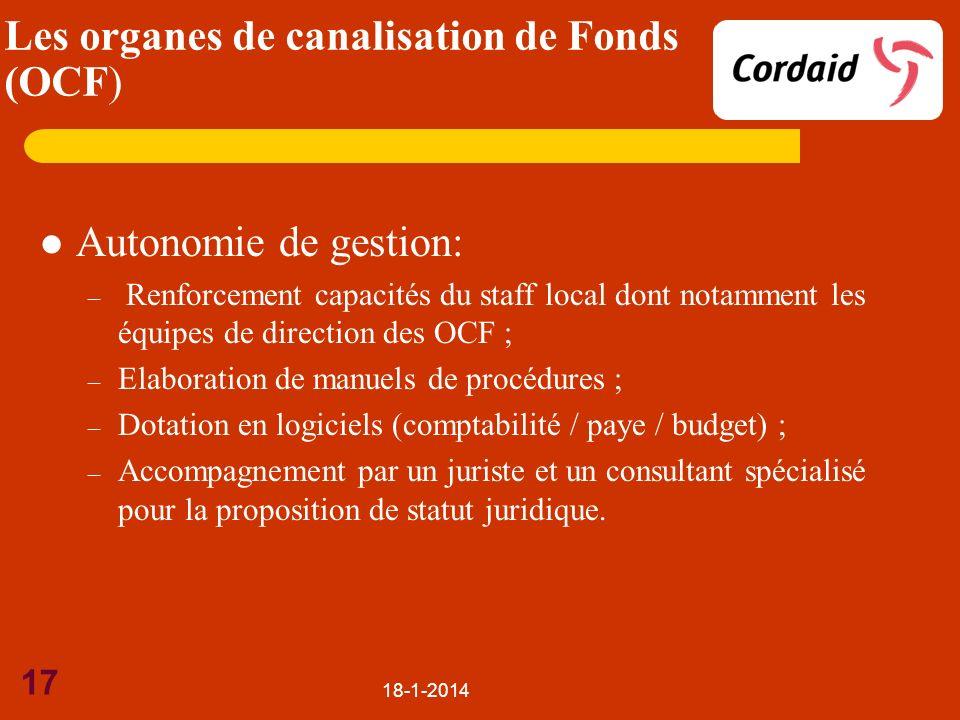 Les organes de canalisation de Fonds (OCF)