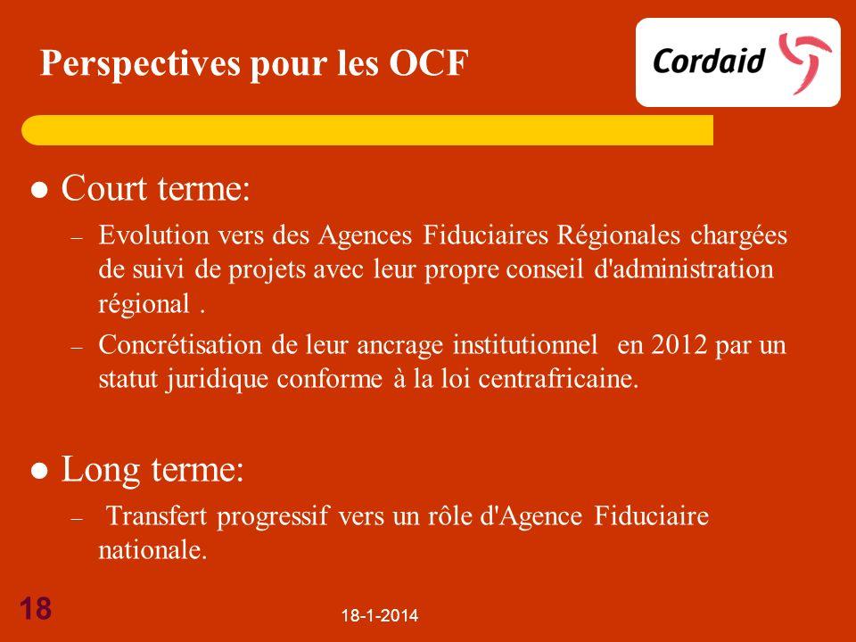 Perspectives pour les OCF