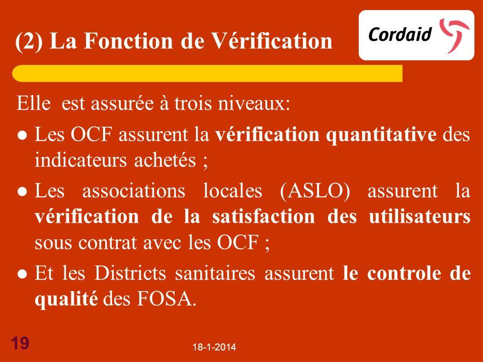 (2) La Fonction de Vérification