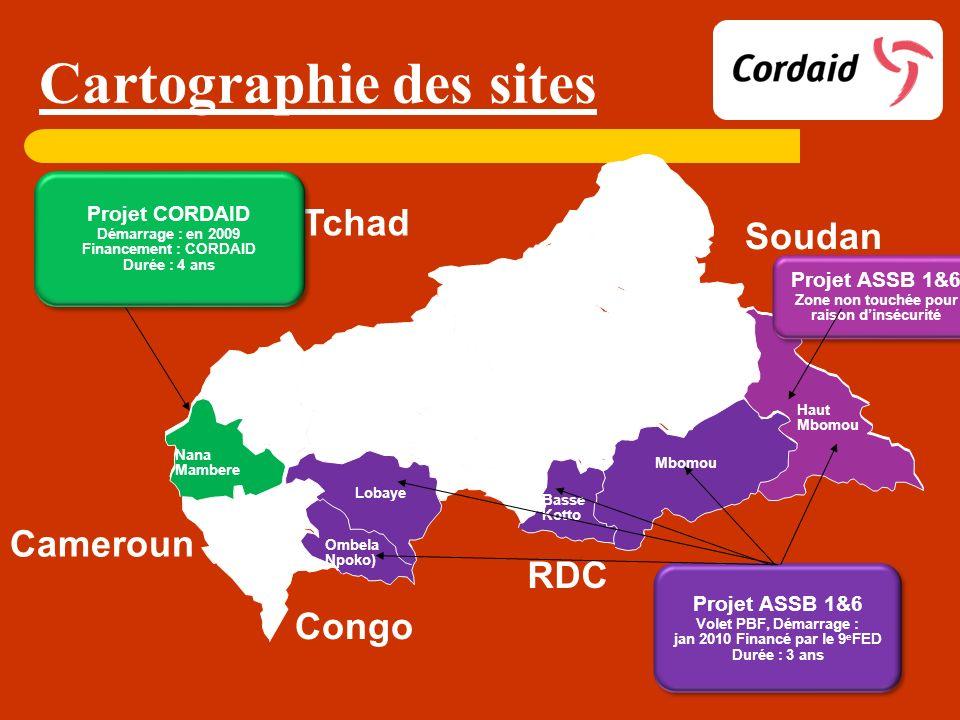 Cartographie des sites