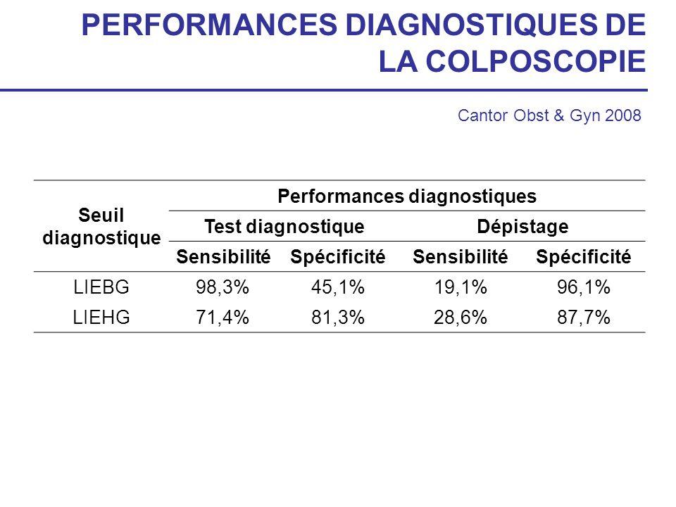 Performances diagnostiques