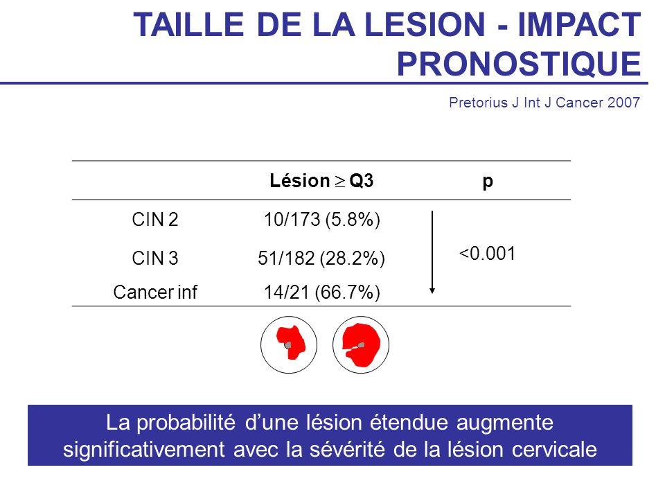 TAILLE DE LA LESION - IMPACT PRONOSTIQUE