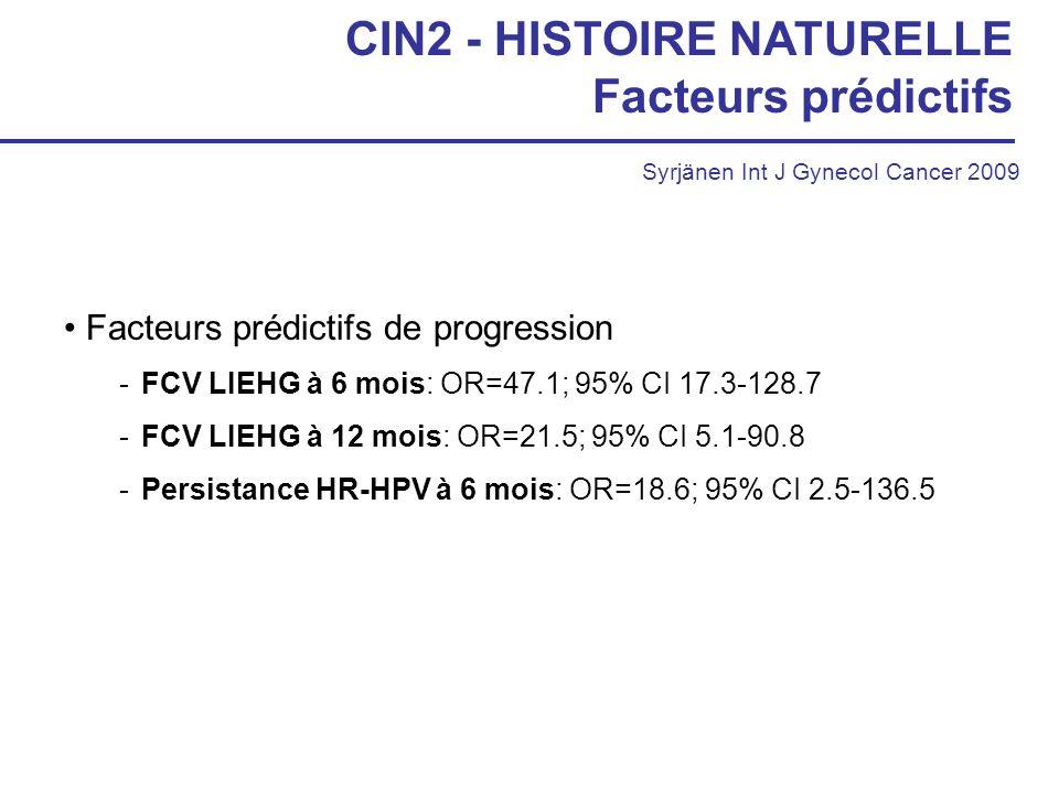 CIN2 - HISTOIRE NATURELLE Facteurs prédictifs
