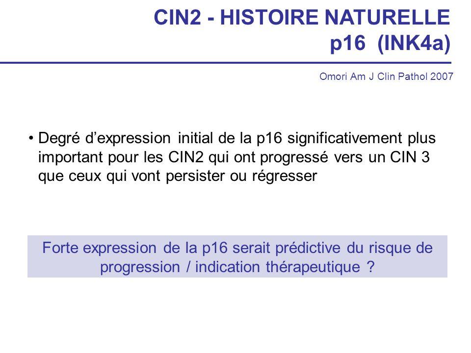 CIN2 - HISTOIRE NATURELLE p16 (INK4a)