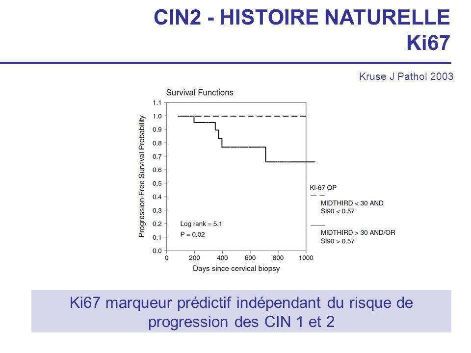 CIN2 - HISTOIRE NATURELLE Ki67