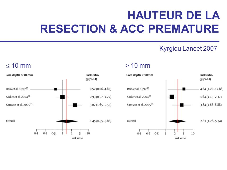 RESECTION & ACC PREMATURE