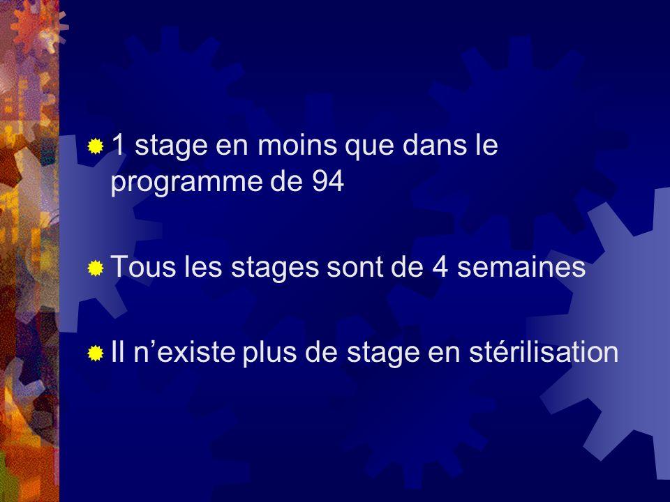 1 stage en moins que dans le programme de 94
