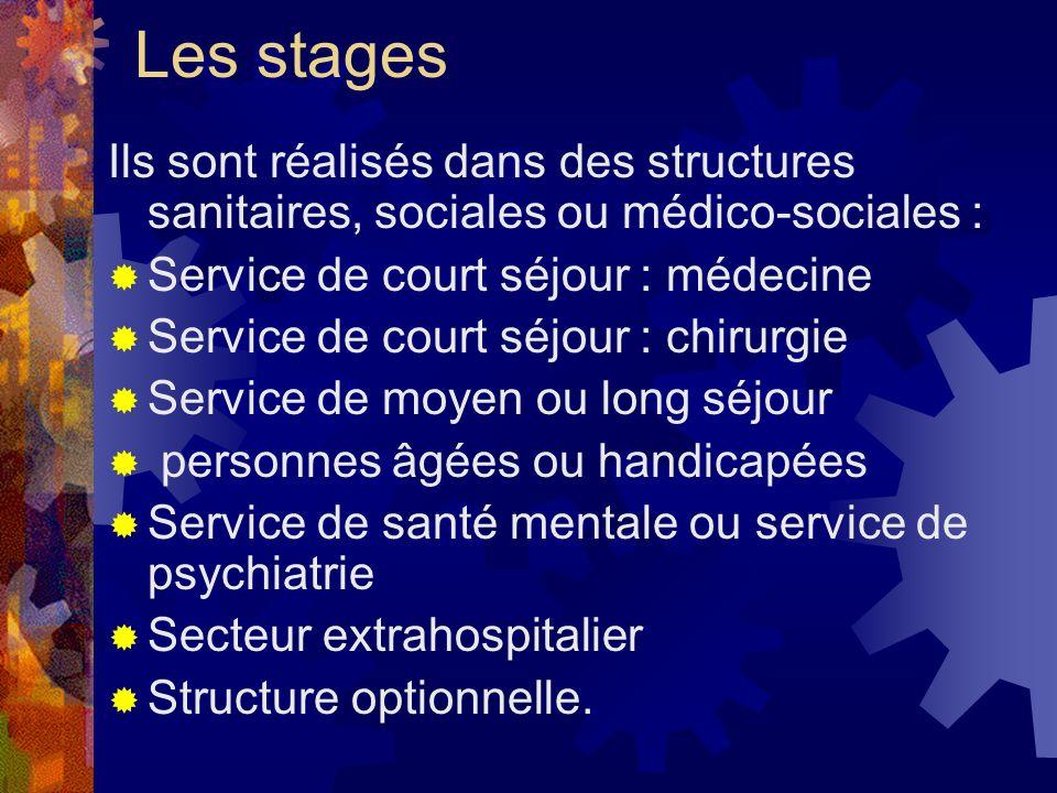 Les stages Ils sont réalisés dans des structures sanitaires, sociales ou médico-sociales : Service de court séjour : médecine