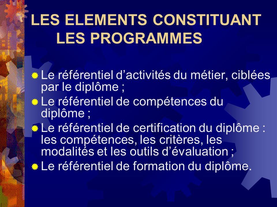 LES ELEMENTS CONSTITUANT LES PROGRAMMES