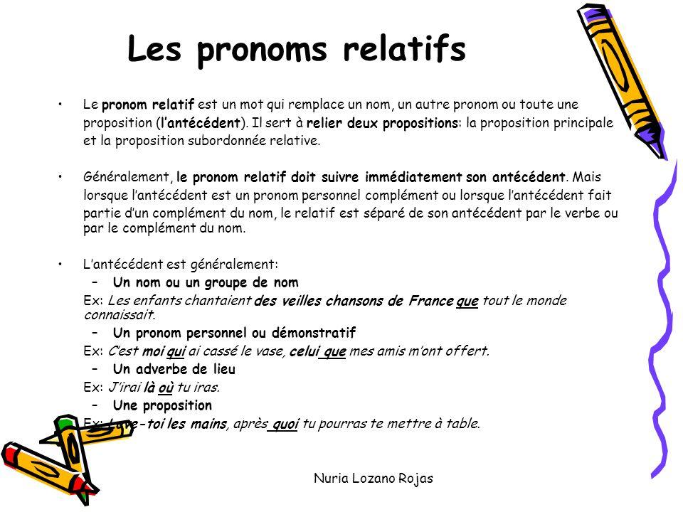 Les pronoms relatifs Le pronom relatif est un mot qui remplace un nom, un autre pronom ou toute une.