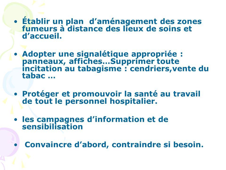 Établir un plan d'aménagement des zones fumeurs à distance des lieux de soins et d'accueil.