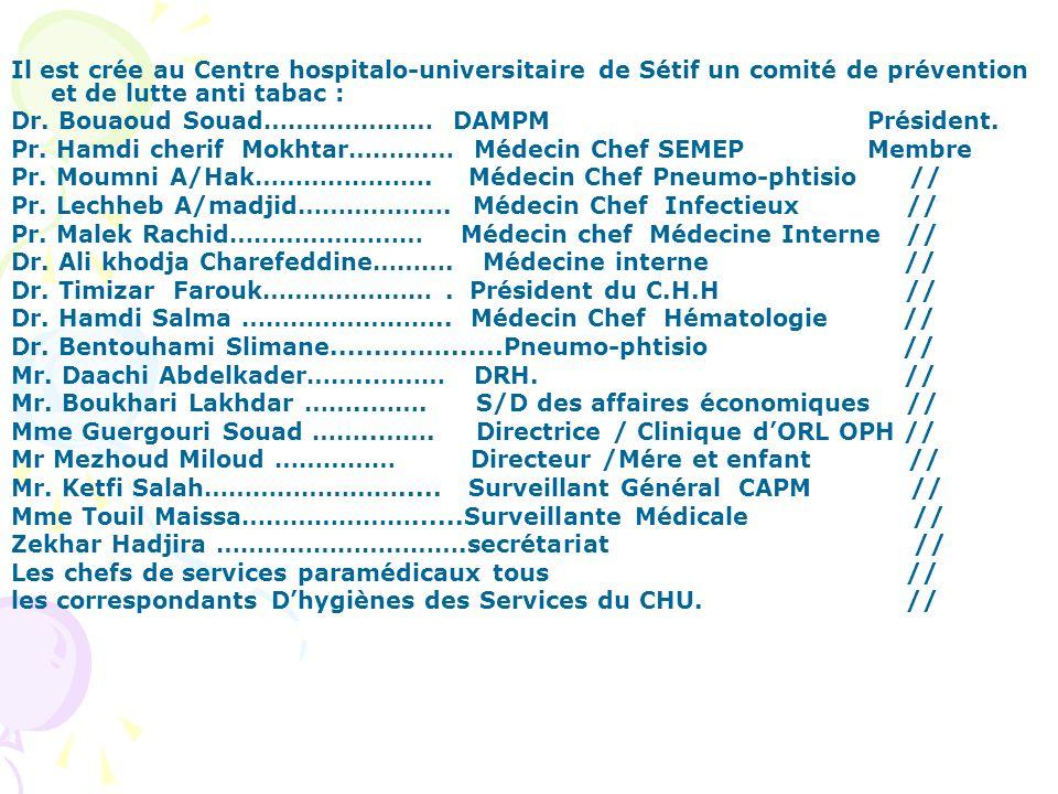 Il est crée au Centre hospitalo-universitaire de Sétif un comité de prévention et de lutte anti tabac :