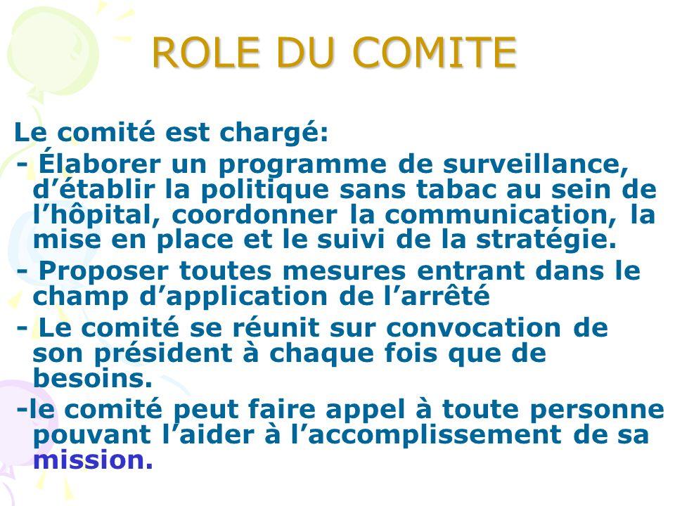 ROLE DU COMITE Le comité est chargé:
