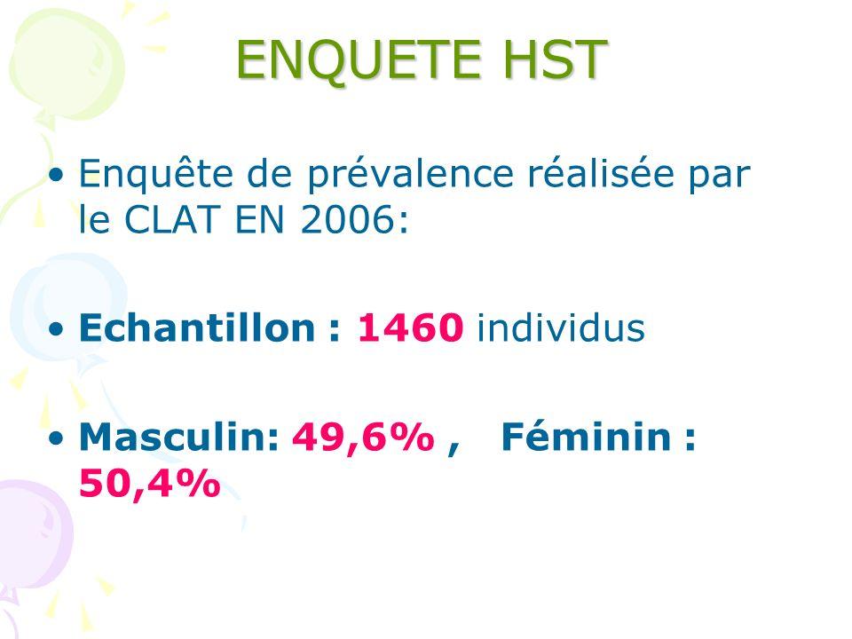 ENQUETE HST Enquête de prévalence réalisée par le CLAT EN 2006:
