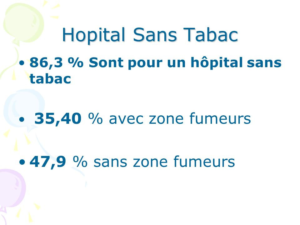 Hopital Sans Tabac 47,9 % sans zone fumeurs