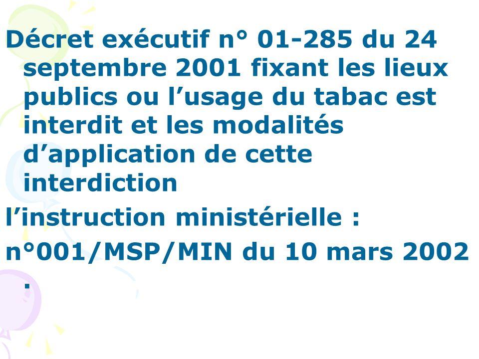 Décret exécutif n° 01-285 du 24 septembre 2001 fixant les lieux publics ou l'usage du tabac est interdit et les modalités d'application de cette interdiction