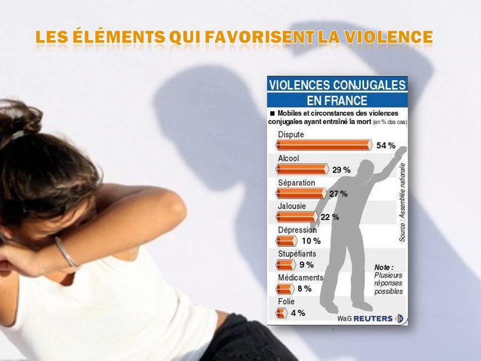 les ÉLÉMENTS Qui FAVORISENT LA VIOLENCE