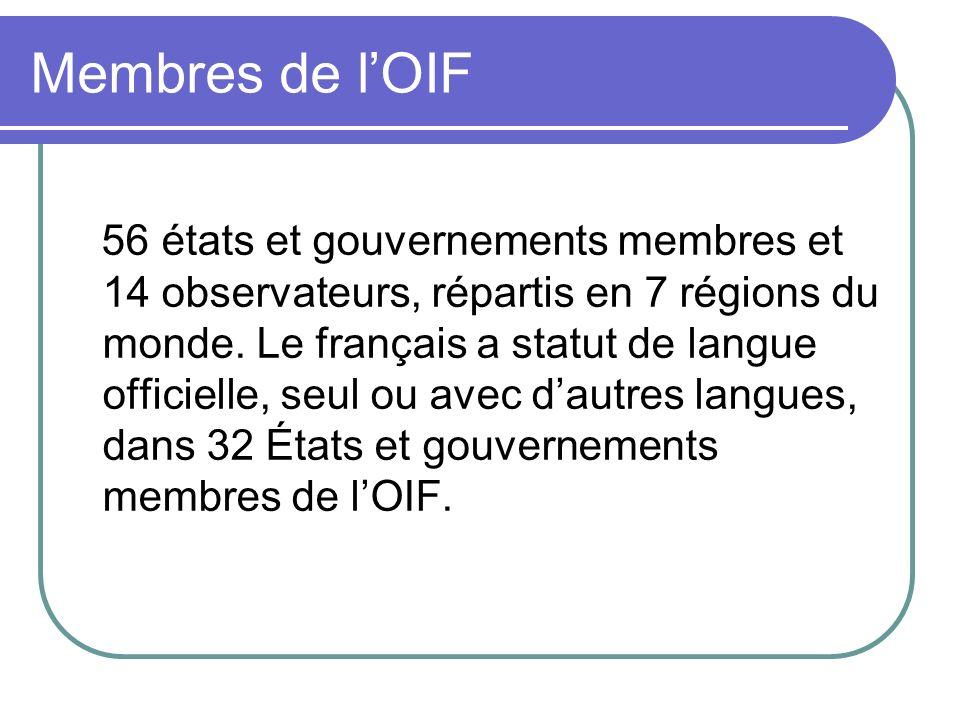 Membres de l'OIF
