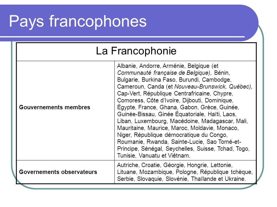 Pays francophones La Francophonie Gouvernements membres