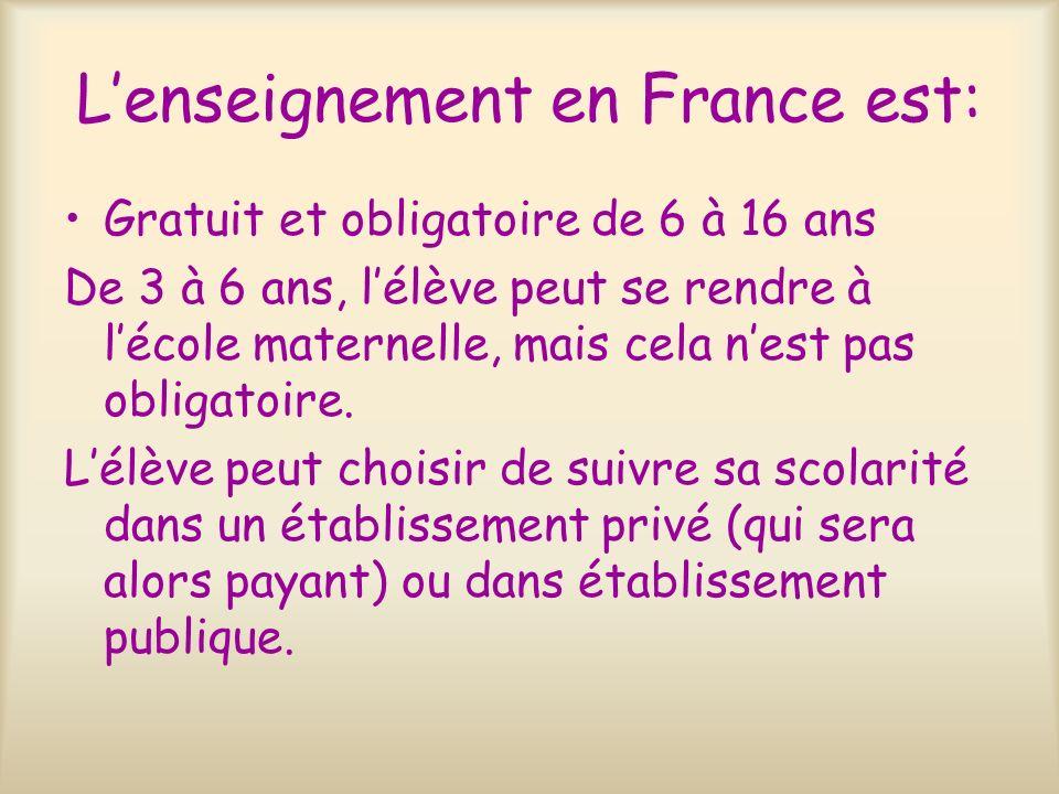 L'enseignement en France est: