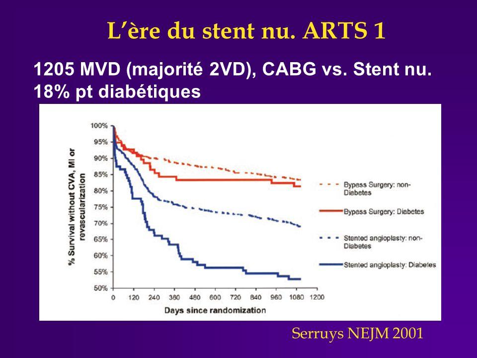 L'ère du stent nu. ARTS 1 1205 MVD (majorité 2VD), CABG vs.