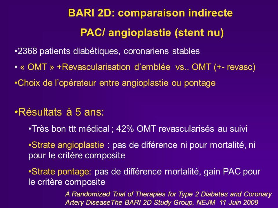BARI 2D: comparaison indirecte PAC/ angioplastie (stent nu)