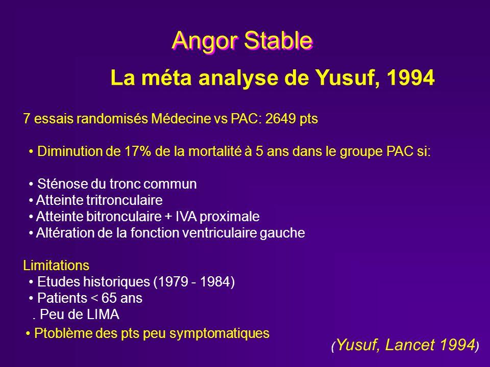 Angor Stable Angor Stable La méta analyse de Yusuf, 1994
