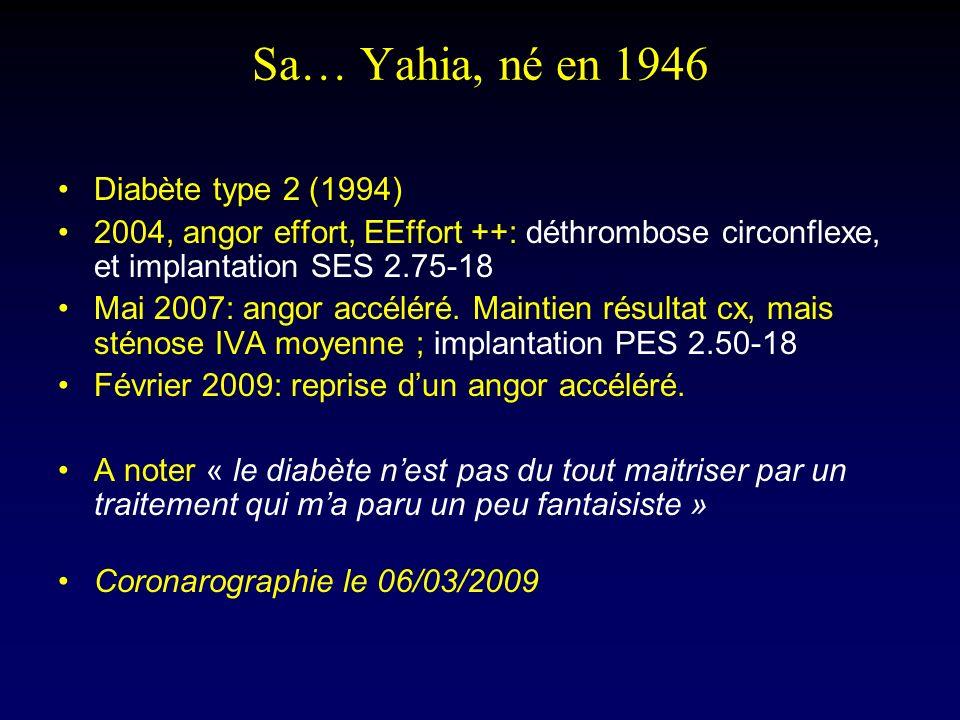 Sa… Yahia, né en 1946 Diabète type 2 (1994)