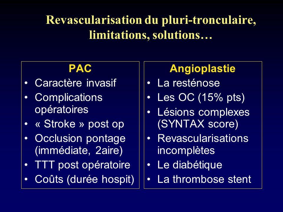 Revascularisation du pluri-tronculaire, limitations, solutions…