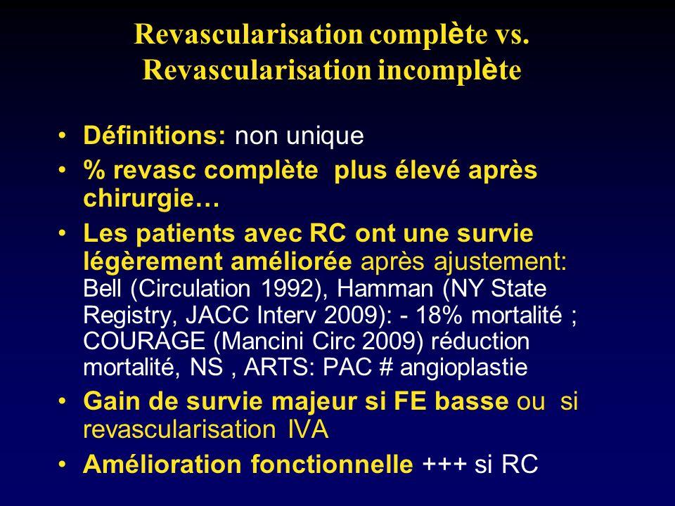 Revascularisation complète vs. Revascularisation incomplète